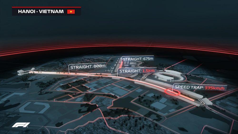 Straight lengths of the Vietnam Formula 1 Grand Prix