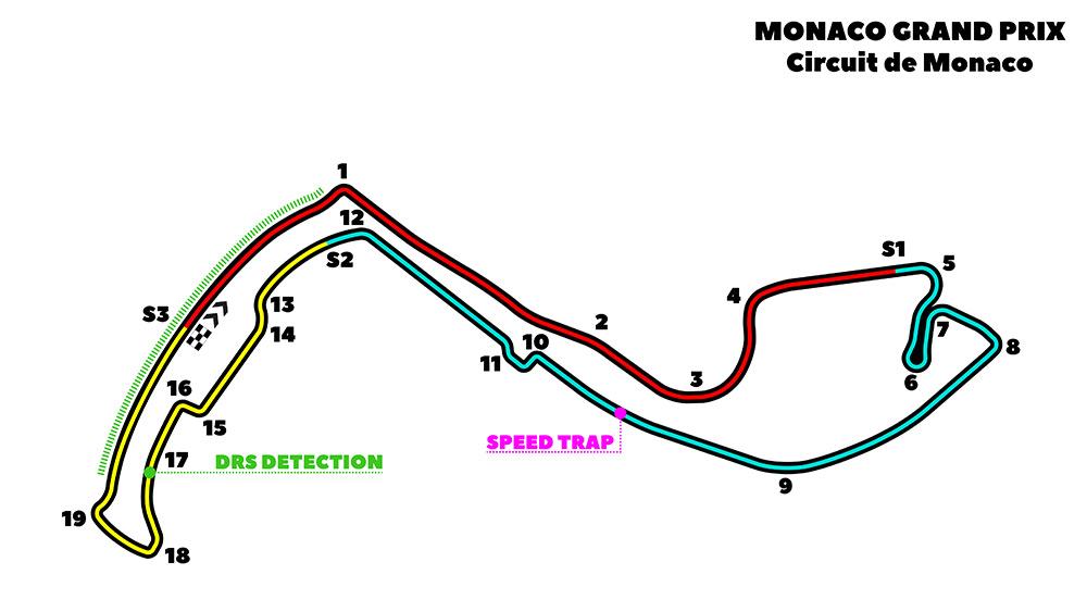 Diagram of the Monaco Formula 1 Grand Prix Circuit